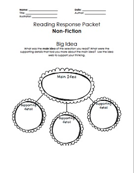 Reading Response NON-FICTION Packet All Text