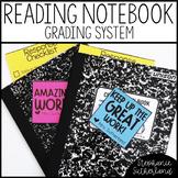 Reading Response Notebook Grading System