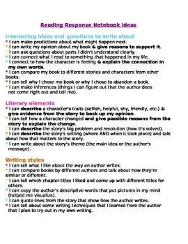 Reading Response Notebook Ideas