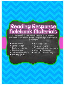 Reading Response Notebook Kit