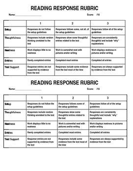 Reading Response Notebook Rubric