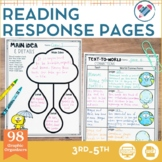 Reading Response Pages 3-5