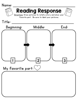 Reading Response Papers