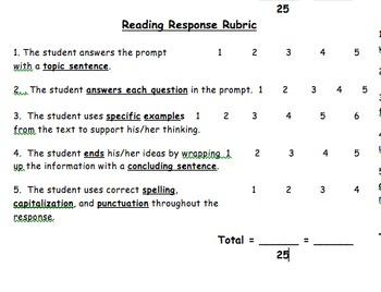 Reading Response Paragraph Rubric