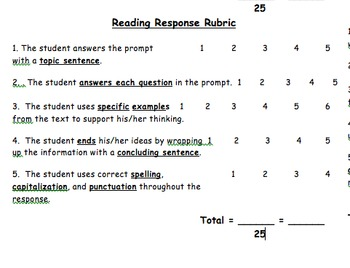 Reading Response Paragraph Rubric