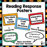 Reading Response Posters
