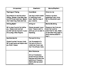 Reading Response Projects