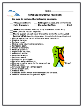 Reading Response Projects for any novel or book