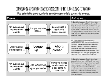 Reading Response Prompts- Bilingual (English and Spanish)