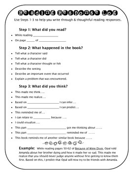 Reading Response Prompts and Sentence Starters