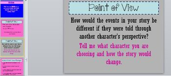 Reading Response Questions PowerPoint