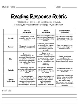 Reading Response Questions and Rubric