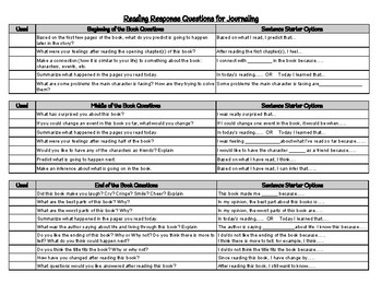 Reading Response Questions for Journaling