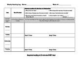 Reading Response - Reading Log