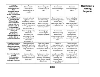 Reading Response Rubric FREEBIE