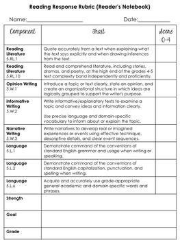Reading Response Rubrics 5th Grade {Freebie} Writing Rubrics Language Rubrics