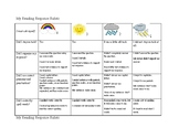 Reading Response Rubric for Elementary School