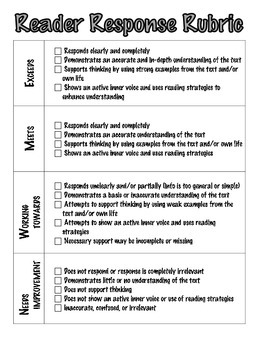 Reading Response Rubrics