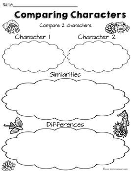FREE Reading Response Sheets for Higher Order Thinking Skills