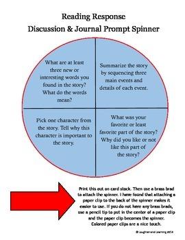 Reading Response Spinner