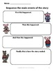 Reading Response Strategies with the Big Bad Wolf and Friends