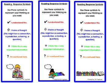 Reading Response/ Annotation Symbols Bookmark