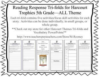 Reading Response Tri-folds for Harcourt Trophies 5th Grade--ALL Themes