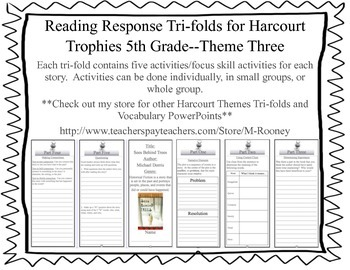 Reading Response Tri-folds for Harcourt Trophies 5th Grade--Theme Three
