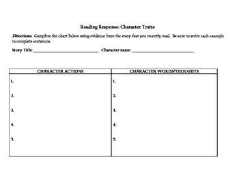 Character Traits Printable