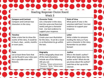 Reading Response and Spelling Choice Boards- Common Core Aligned