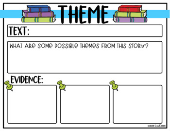 Digital Reading Response Fiction Graphic Organizers | Distance Learning | Google