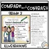 Compare & Contrast Reading Response Theme, Setting, Plot
