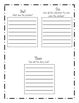 Reading Responses (Fiction and Nonfiction)