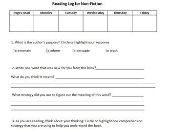 Common Core: Reading Responses