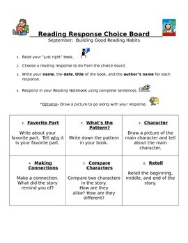 Reading Responses by Reading Levels and Rubric