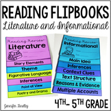 Reading Review Flipbooks {Bundle} *Google Slides™ Included for Distance Learning