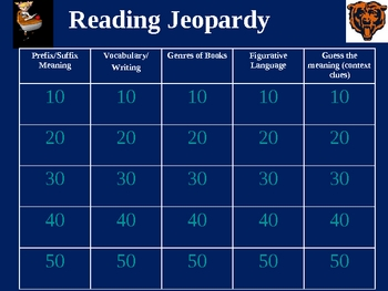 Reading Review Jeopardy