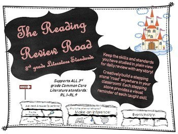 Reading Review Road for Literature Standards, Use with 2nd-4th grade