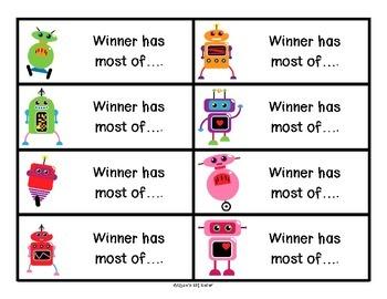 Reading Robots consonant digraphs