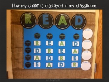 Reading Rotation Chart *Blue and Green*