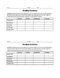 Reading Rotation Check List
