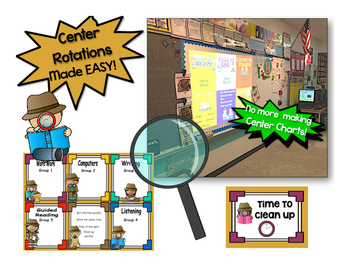 Reading Rotation Powerpoint for Centers & Guided Reading Detectives Design