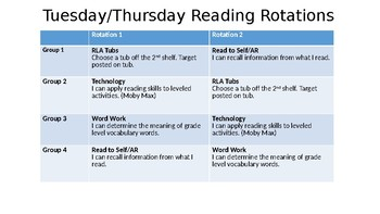 Reading Rotation Schedule