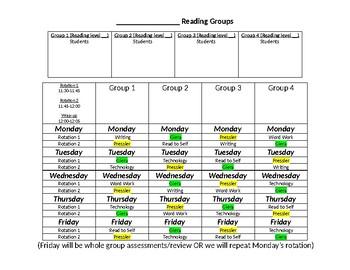 Reading Rotations Chart