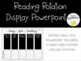 Reading Rotations Display Powerpoint *Editable*