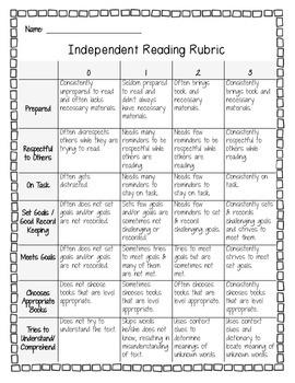 Reading Rubrics / Reading Evaluations Bundle