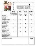 Reading Rubric for Primary Grades