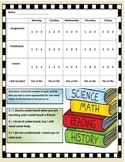 Reading Rubric for self monitoring