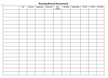 Reading Running Record Assessment Form At a Glance (Editable)
