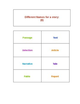 Reading Categories Game